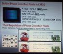 Fujifilm X20 Slides - Phase Detection